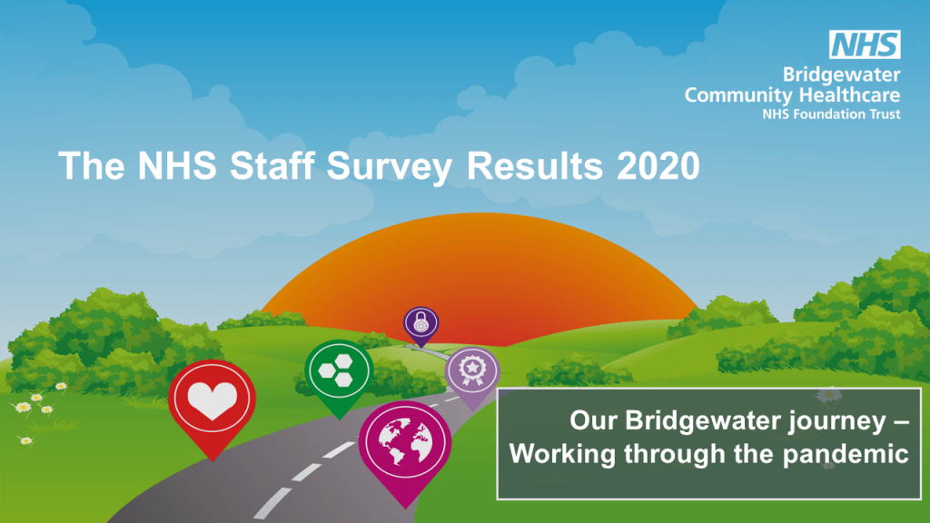 Bridgewater NHS Staff Survey results 2020